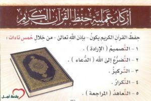 تعلم التاءات الخمس لحفظ القرآن وتعلم فضل حفظه
